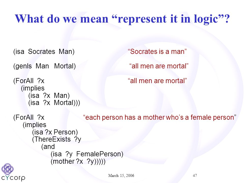 March 15, 200647 What do we mean represent it in logic.