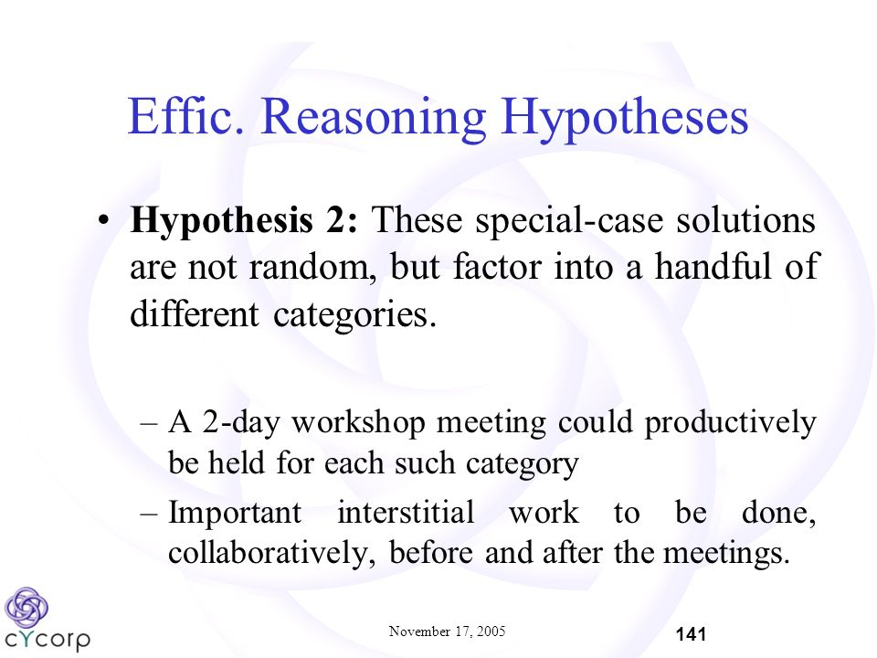 November 17, 2005 141 Effic. Reasoning Hypotheses Hypothesis 2: These special-case solutions are not random, but factor into a handful of different ca
