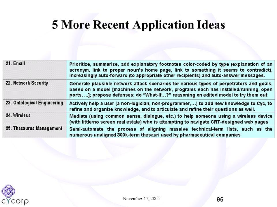November 17, 2005 96 5 More Recent Application Ideas