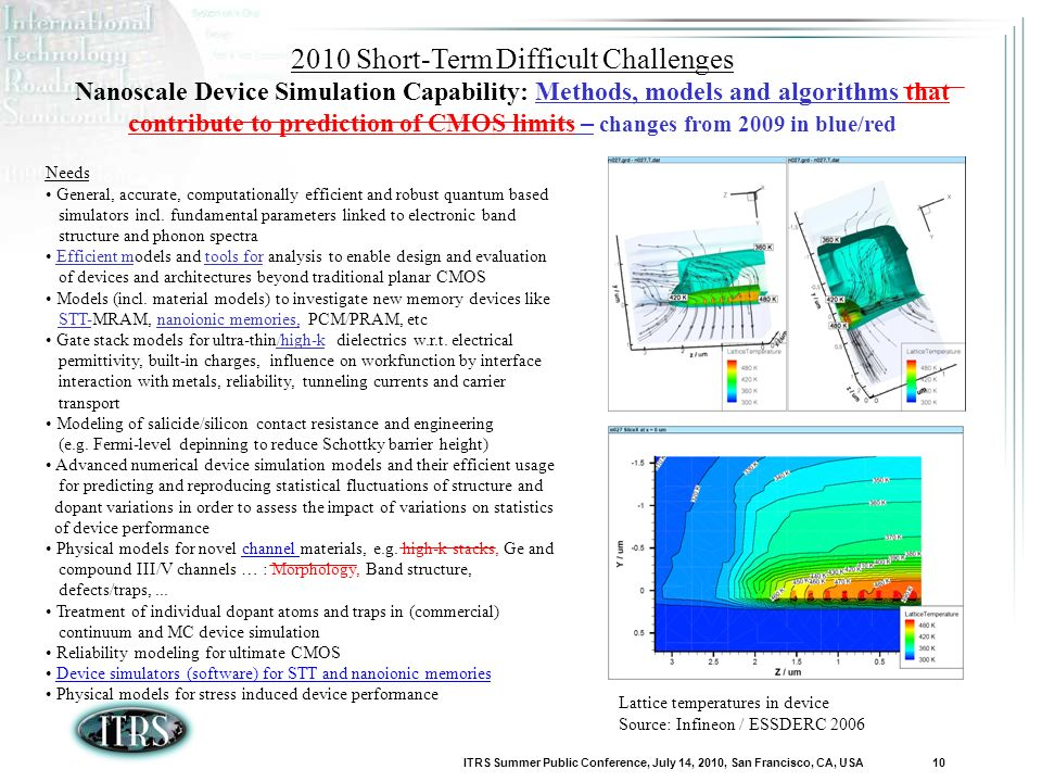 ITRS Summer Public Conference, July 14, 2010, San Francisco, CA, USA Short-Term Difficult Challenges Nanoscale Device Simulation Capability: Methods, models and algorithms that contribute to prediction of CMOS limits – changes from 2009 in blue/red Needs General, accurate, computationally efficient and robust quantum based simulators incl.