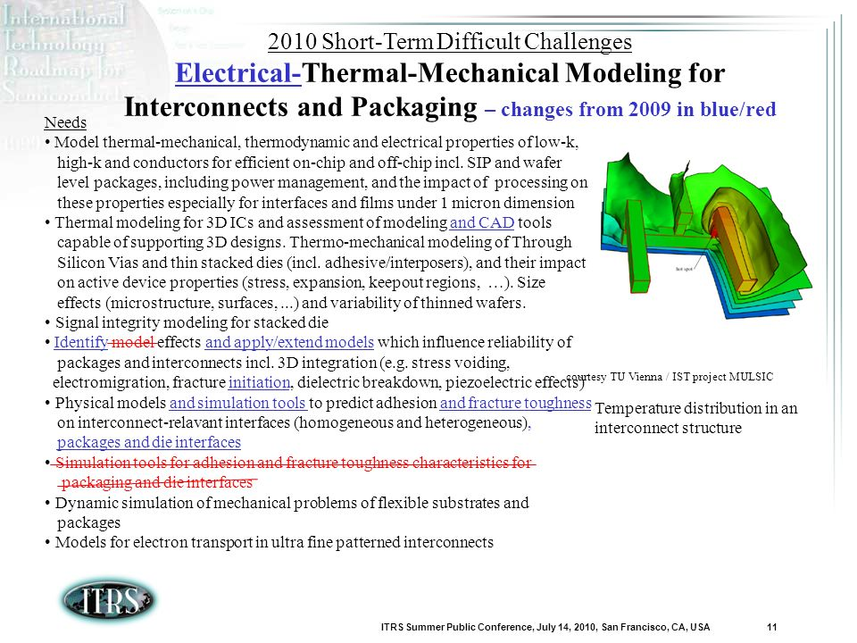 ITRS Summer Public Conference, July 14, 2010, San Francisco, CA, USA Short-Term Difficult Challenges Electrical-Thermal-Mechanical Modeling for Interconnects and Packaging – changes from 2009 in blue/red Needs Model thermal-mechanical, thermodynamic and electrical properties of low-k, high-k and conductors for efficient on-chip and off-chip incl.