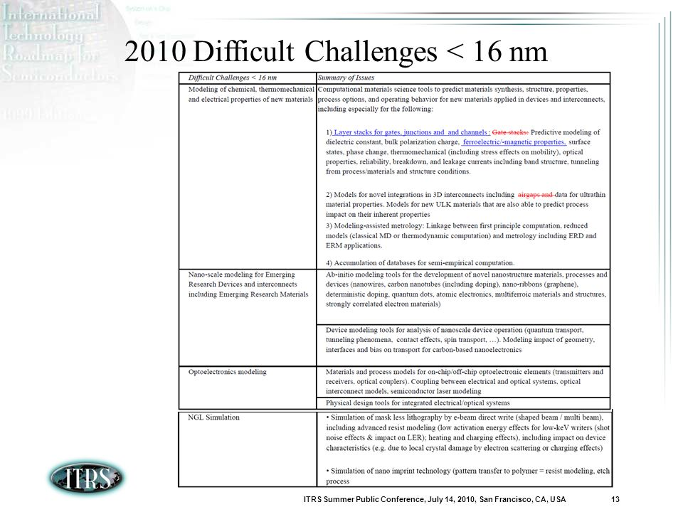 ITRS Summer Public Conference, July 14, 2010, San Francisco, CA, USA 13 2010 Difficult Challenges < 16 nm