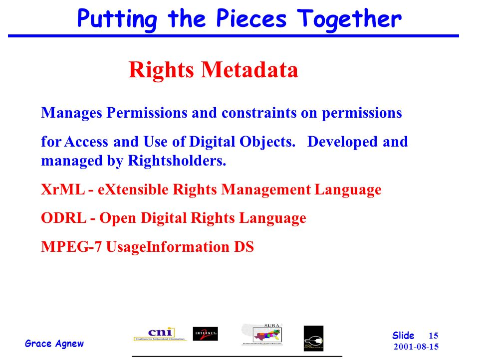 15 2001-08-15 Putting the Pieces Together Grace Agnew Slide Rights Metadata Manages Permissions and constraints on permissions for Access and Use of Digital Objects.