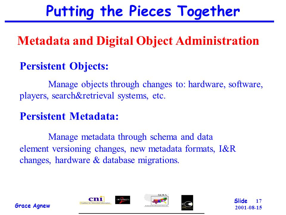 17 2001-08-15 Putting the Pieces Together Grace Agnew Slide Metadata and Digital Object Administration Persistent Objects: Manage objects through changes to: hardware, software, players, search&retrieval systems, etc.
