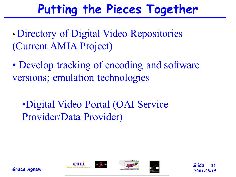 21 2001-08-15 Putting the Pieces Together Grace Agnew Slide Digital Video Portal (OAI Service Provider/Data Provider) Directory of Digital Video Repositories (Current AMIA Project) Develop tracking of encoding and software versions; emulation technologies