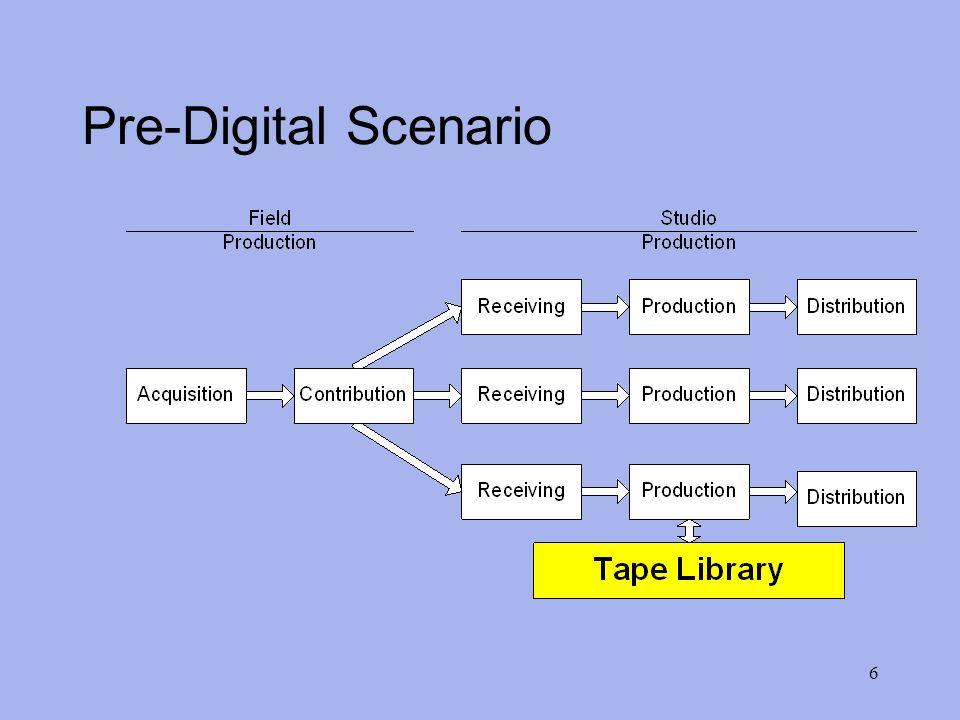 6 Pre-Digital Scenario