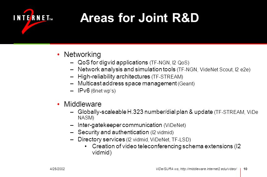 4/25/2002ViDe/SURA ws, http://middleware.internet2.edu/video/10 Areas for Joint R&D Networking –QoS for digvid applications (TF-NGN, I2 QoS) –Network analysis and simulation tools (TF-NGN, VideNet Scout, I2 e2e) –High-reliability architectures (TF-STREAM) –Multicast address space management (Geant) –IPv6 (6net wps) Middleware –Globally-scaleable H.323 number/dial plan & update (TF-STREAM, ViDe NASM) –Inter-gatekeeper communication (ViDeNet) –Security and authentication (I2 vidmid) –Directory services (I2 vidmid, ViDeNet, TF-LSD) Creation of video teleconferencing schema extensions (I2 vidmid)