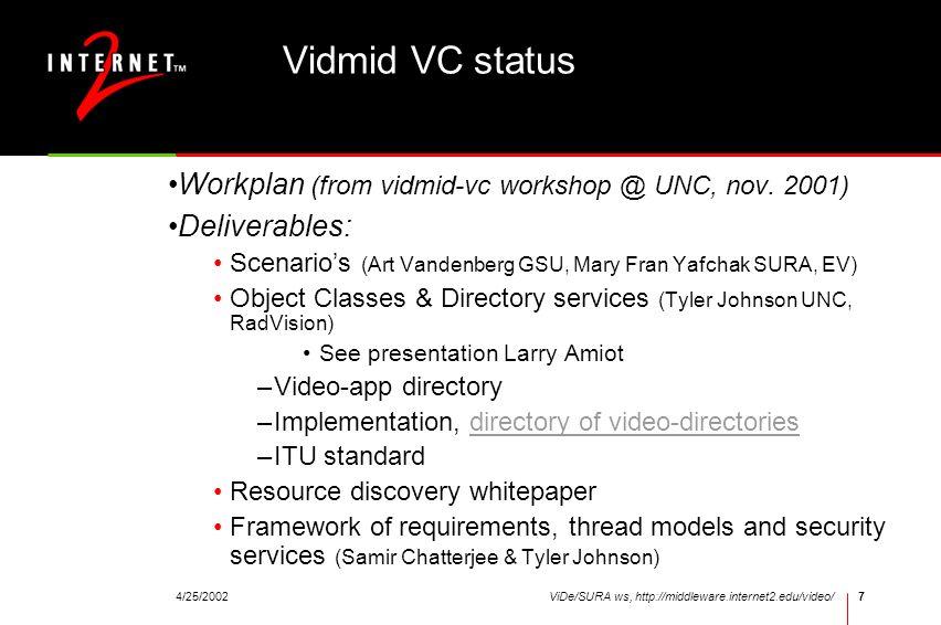 4/25/2002ViDe/SURA ws, http://middleware.internet2.edu/video/7 Vidmid VC status Workplan (from vidmid-vc workshop @ UNC, nov. 2001) Deliverables: Scen