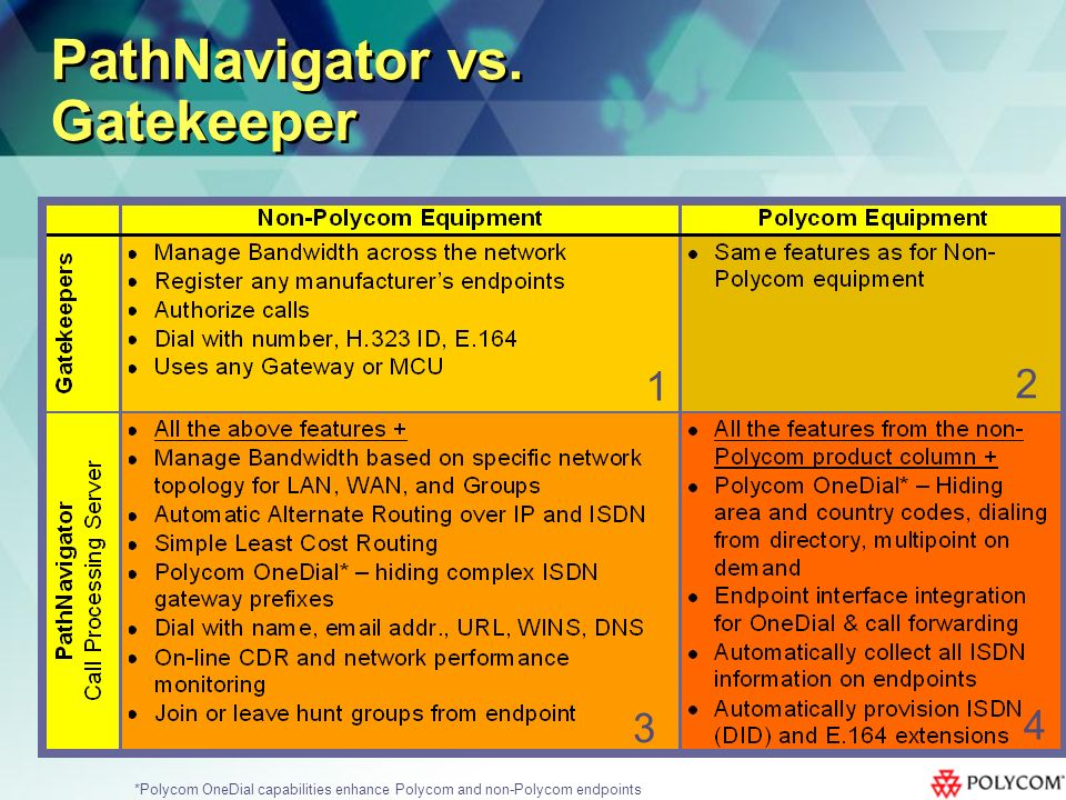 1 2 3 1 2 3 1 2 4 PathNavigator vs.