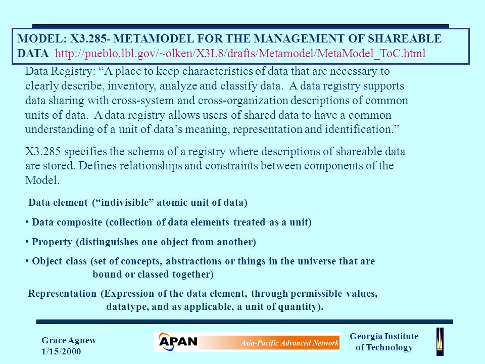 Georgia Institute of Technology Grace Agnew 1/15/2000 MODEL: X METAMODEL FOR THE MANAGEMENT OF SHAREABLE DATA   Data Registry: A place to keep characteristics of data that are necessary to clearly describe, inventory, analyze and classify data.
