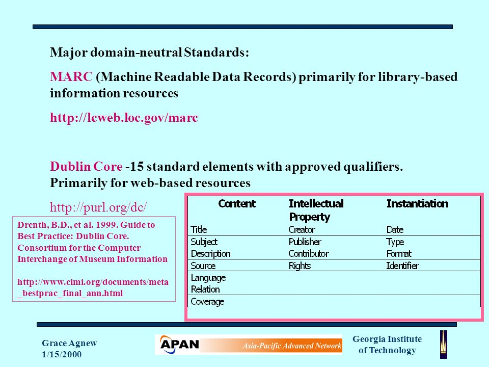 Georgia Institute of Technology Grace Agnew 1/15/2000 Major domain-neutral Standards: MARC (Machine Readable Data Records) primarily for library-based information resources   Dublin Core -15 standard elements with approved qualifiers.
