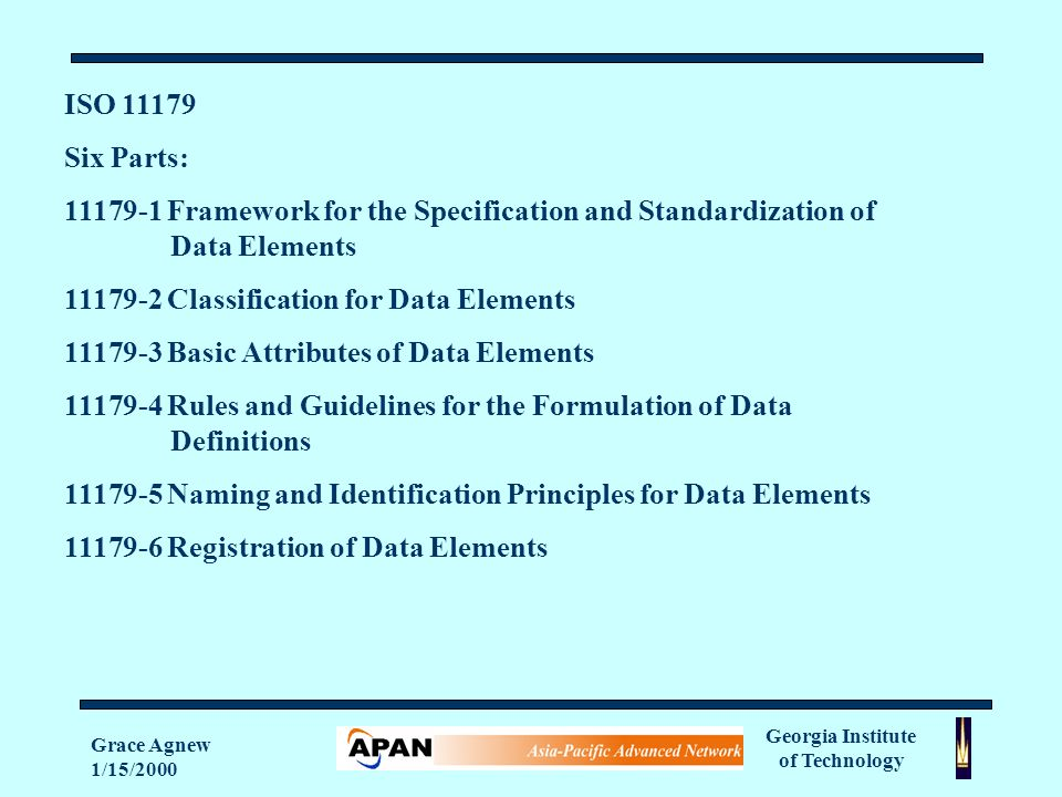 Georgia Institute of Technology Grace Agnew 1/15/2000 ISO Six Parts: Framework for the Specification and Standardization of Data Elements Classification for Data Elements Basic Attributes of Data Elements Rules and Guidelines for the Formulation of Data Definitions Naming and Identification Principles for Data Elements Registration of Data Elements