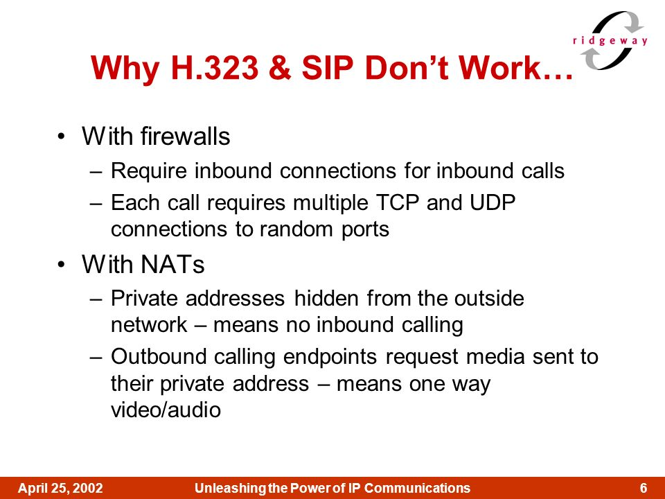 6April 25, 2002Unleashing the Power of IP Communications Why H.323 & SIP Dont Work… With firewalls –Require inbound connections for inbound calls –Eac