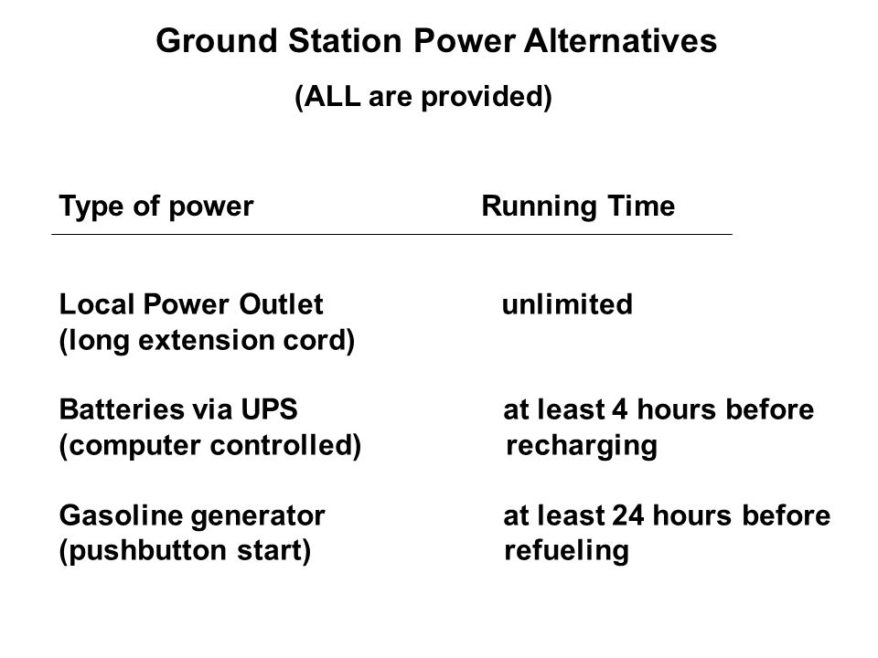 Ground Station Power Alternatives (ALL are provided) Local Power Outlet unlimited (long extension cord) Batteries via UPS at least 4 hours before (computer controlled) recharging Gasoline generator at least 24 hours before (pushbutton start) refueling Type of power Running Time