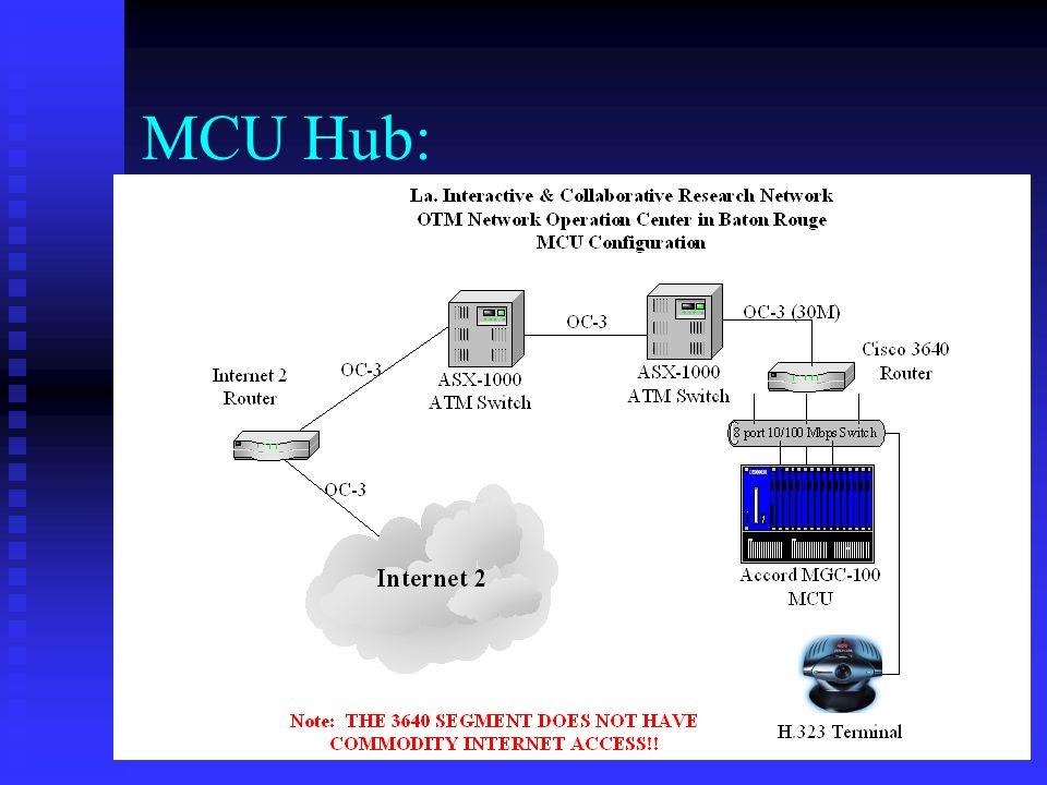 MCU Hub: