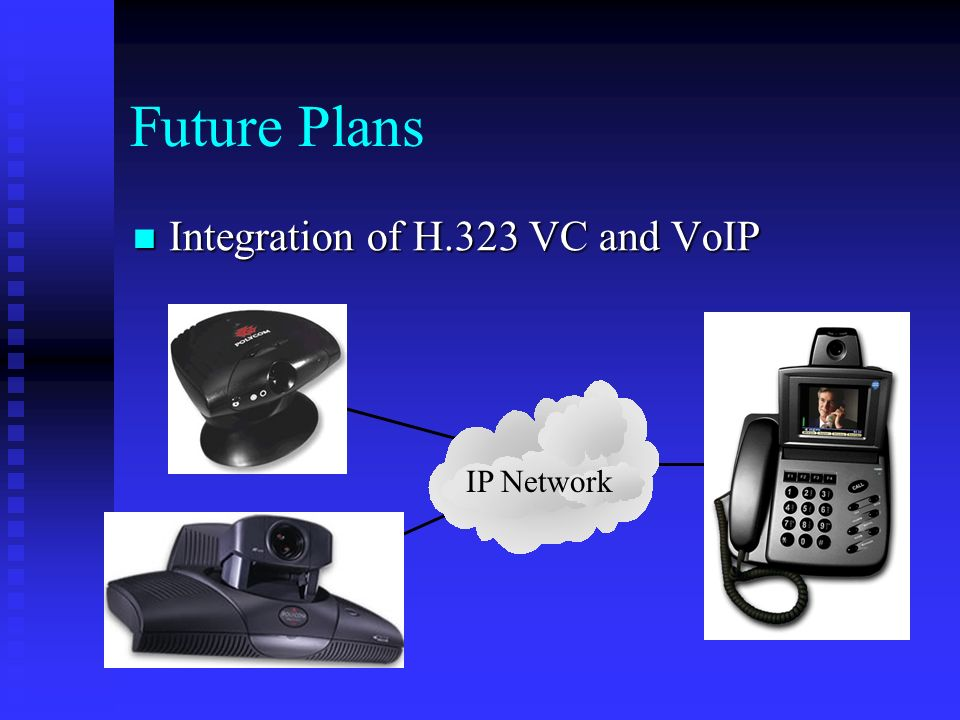Future Plans Integration of H.323 VC and VoIP Integration of H.323 VC and VoIP IP Network