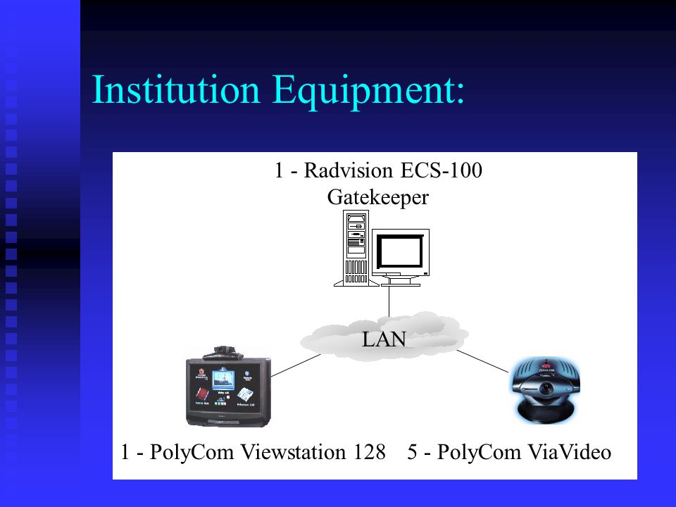 Institution Equipment: 1 - Radvision ECS-100 Gatekeeper 1 - PolyCom Viewstation 1285 - PolyCom ViaVideo LAN