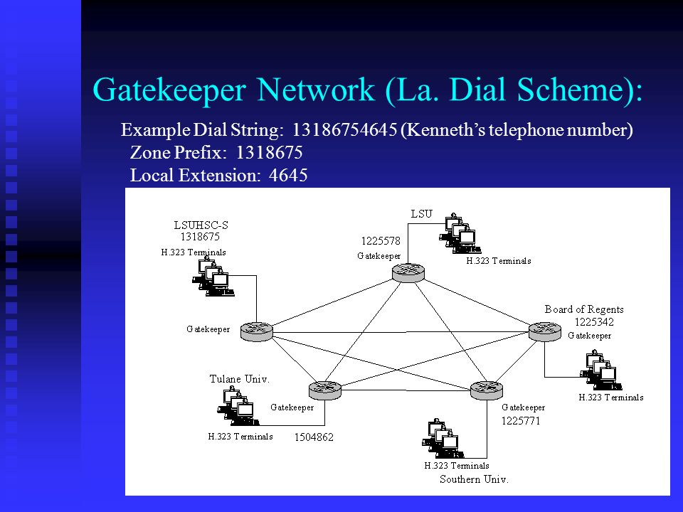 Gatekeeper Network (La.