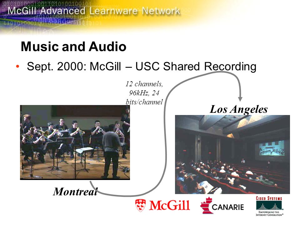 Montreal Los Angeles 12 channels, 96kHz, 24 bits/channel Music and Audio Sept.