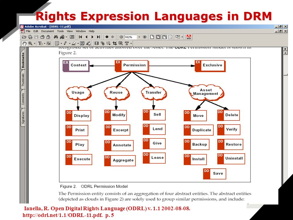 Ianella, R. Open Digital Rights Language (ODRL) v.