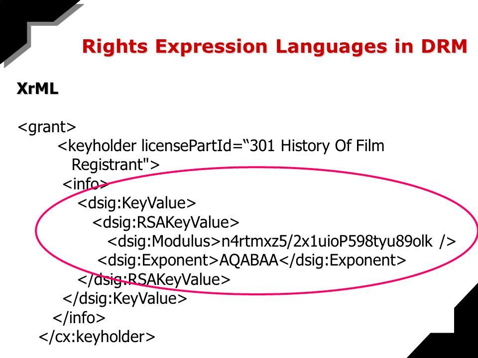 Rights Expression Languages in DRM XrML <keyholder licensePartId=301 History Of Film Registrant > n4rtmxz5/2x1uioP598tyu89olk /> AQABAA