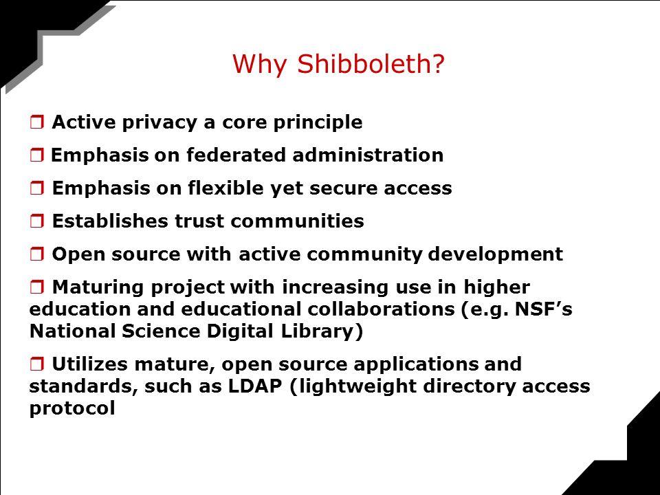 Why Shibboleth.
