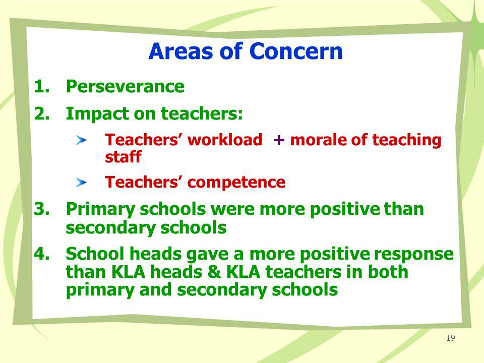 18 Impact on school heads, teachers and schools Schools as a learning community Professional development improved in varying degrees More than half of School Heads indicated that there was improvement in the relationship between teachers & students and schools & parents