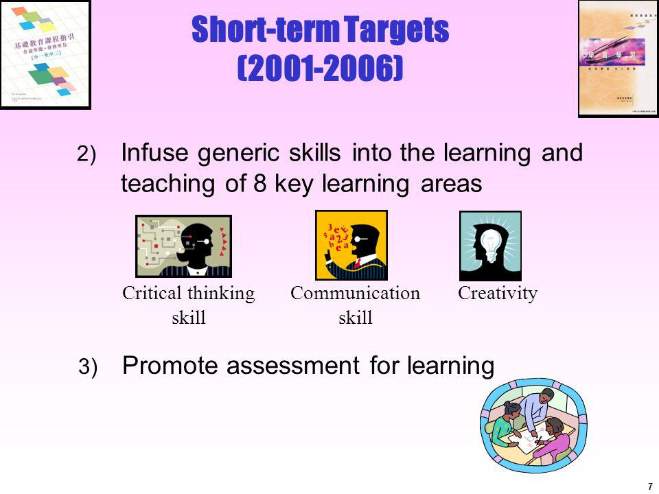 6 Short-term Targets ( ) 1) Four Key Tasks Promote Learning to Learn Information Technology for Interactive Learning Moral & Civic Education Reading to Learn Project Learning