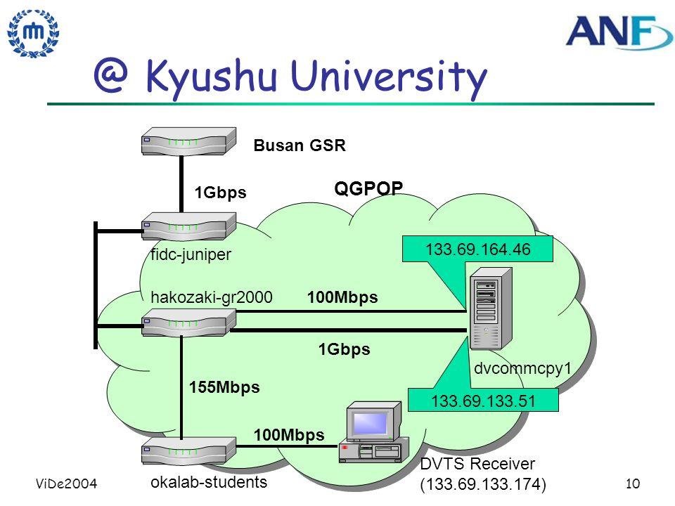ViDe200410 @ Kyushu University QGPOP hakozaki-gr2000 Busan GSR 1Gbps 100Mbps fidc-juniper 100Mbps 155Mbps okalab-students dvcommcpy1 DVTS Receiver (133.69.133.174) 133.69.164.46 133.69.133.51