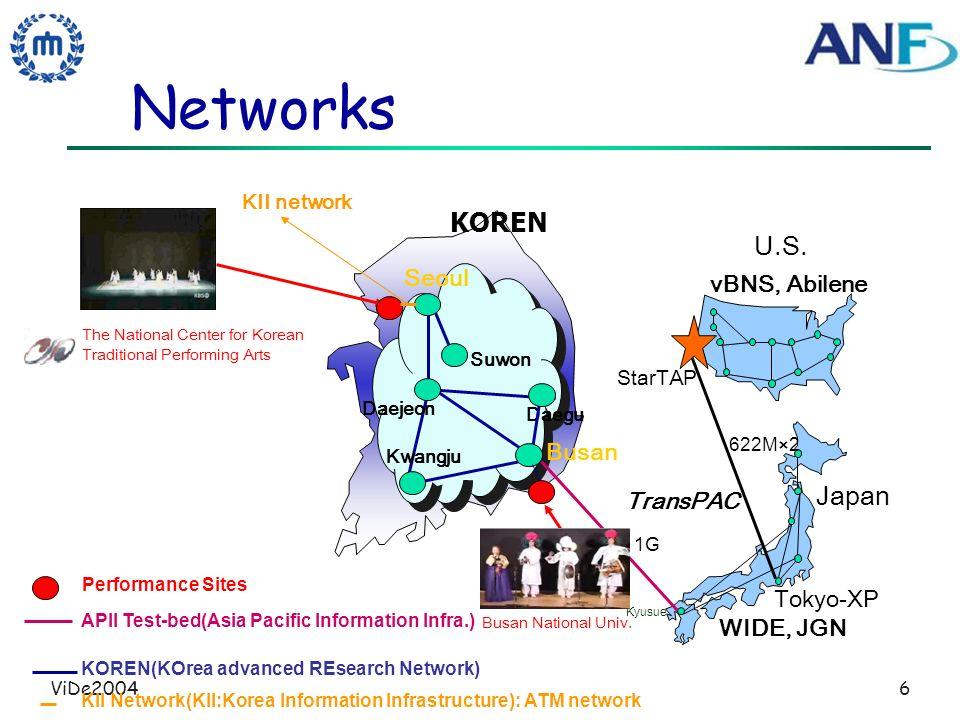 ViDe20046 Networks StarTAP U.S.
