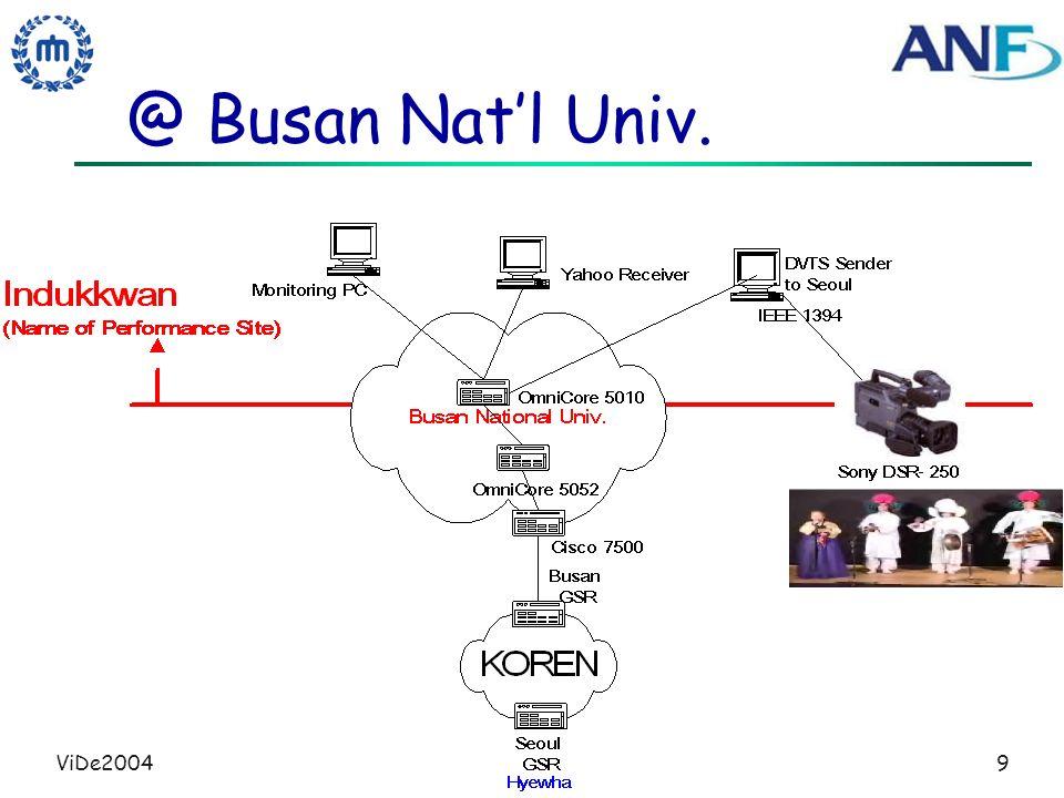 ViDe20049 @ Busan Natl Univ.