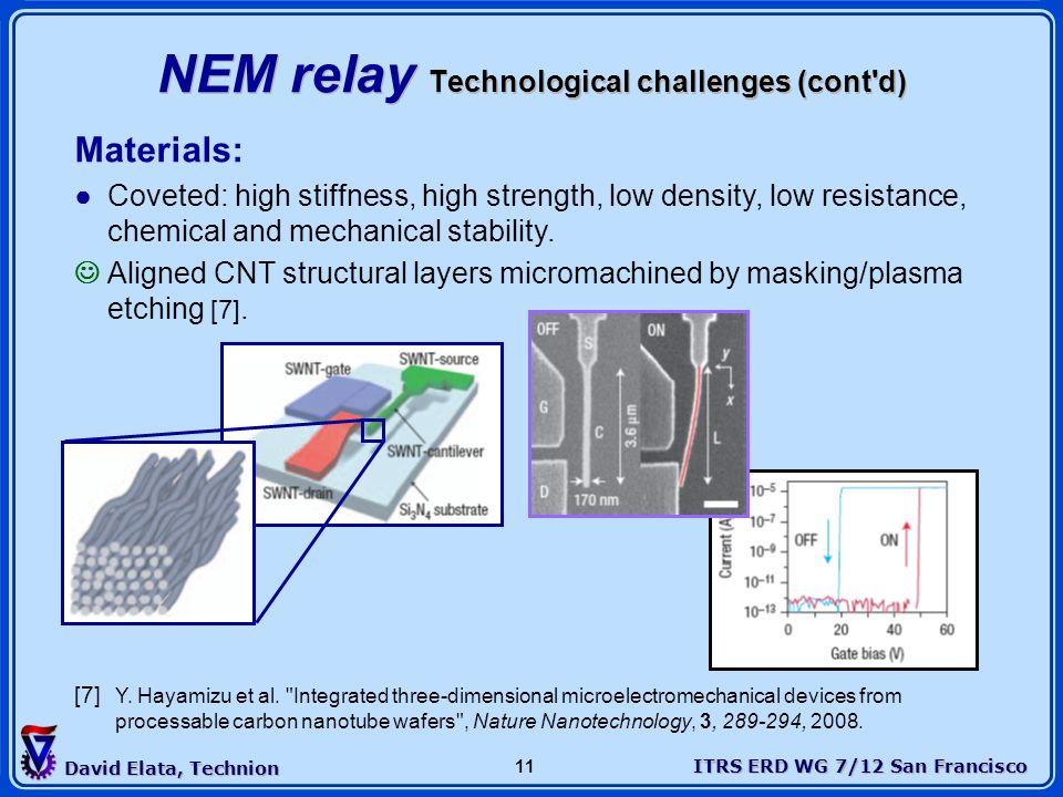 ITRS ERD WG 7/12 San Francisco David Elata, Technion 11 NEM relay Technological challenges (cont'd) Materials: Coveted: high stiffness, high strength,