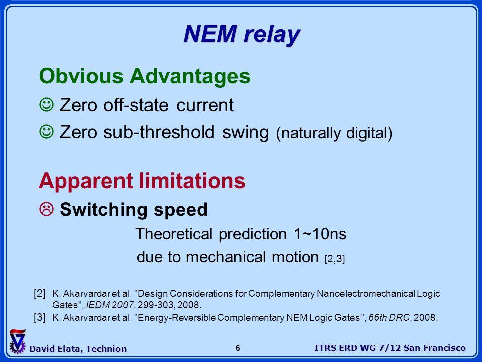 ITRS ERD WG 7/12 San Francisco David Elata, Technion 6 NEM relay Obvious Advantages Zero off-state current Zero sub-threshold swing (naturally digital