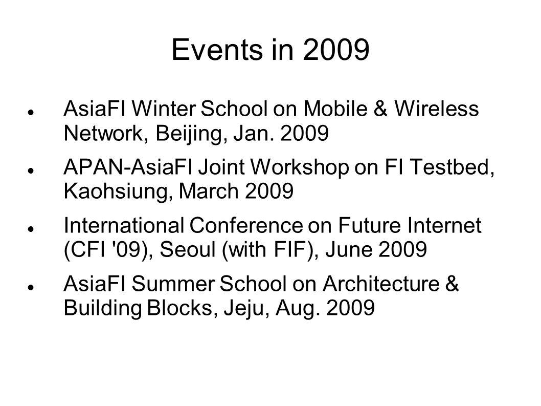 Events in 2010 AsiaFI Workshop on Identifiers for Future Internet(WIFI), Seoul, Feb.