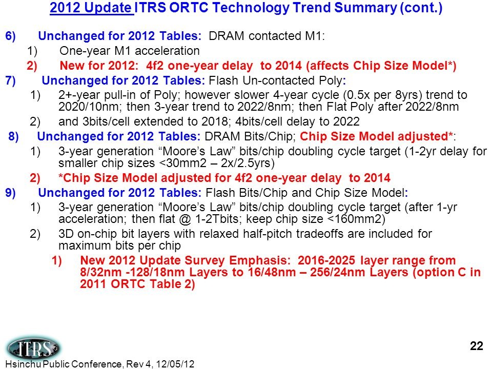 6)Unchanged for 2012 Tables: DRAM contacted M1: 1)One-year M1 acceleration 2)New for 2012: 4f2 one-year delay to 2014 (affects Chip Size Model*) 7) Un