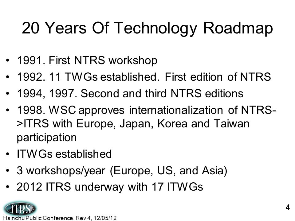 20 Years Of Technology Roadmap 1991. First NTRS workshop 1992. 11 TWGs established. First edition of NTRS 1994, 1997. Second and third NTRS editions 1