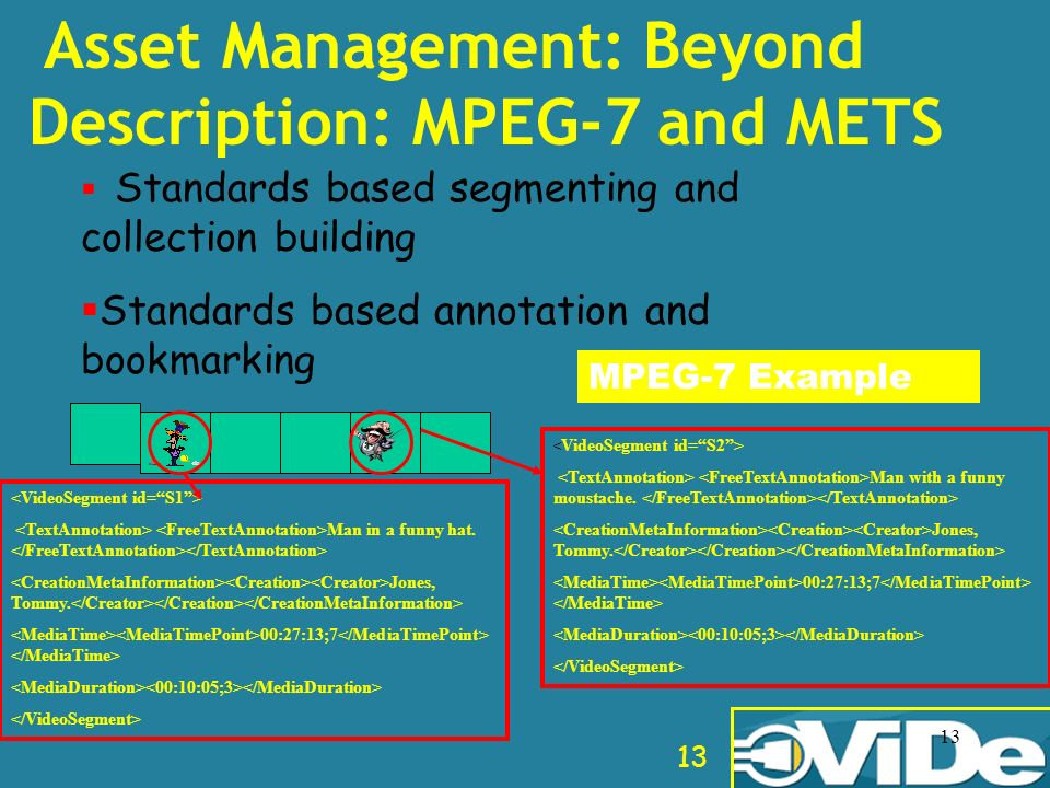 13 Standards based segmenting and collection building Standards based annotation and bookmarking Asset Management: Beyond Description: MPEG-7 and METS