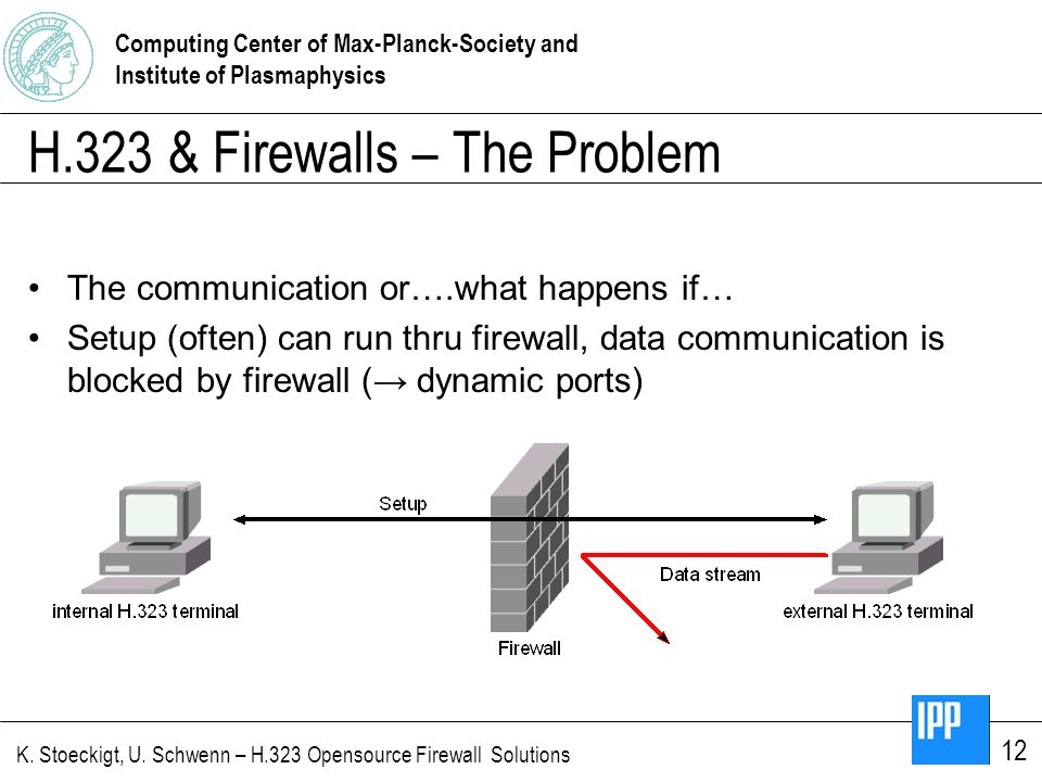 Computing Center of Max-Planck-Society and Institute of Plasmaphysics K. Stoeckigt, U. Schwenn – H.323 Opensource Firewall Solutions 12 H.323 & Firewa