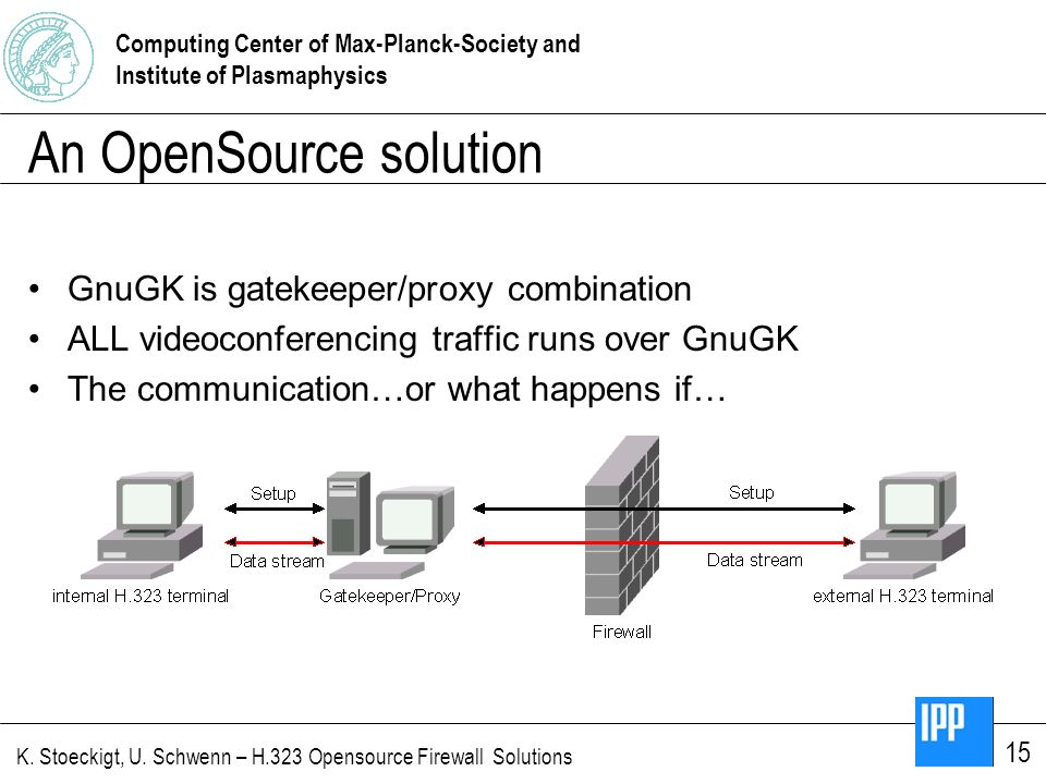Computing Center of Max-Planck-Society and Institute of Plasmaphysics K. Stoeckigt, U. Schwenn – H.323 Opensource Firewall Solutions 15 An OpenSource