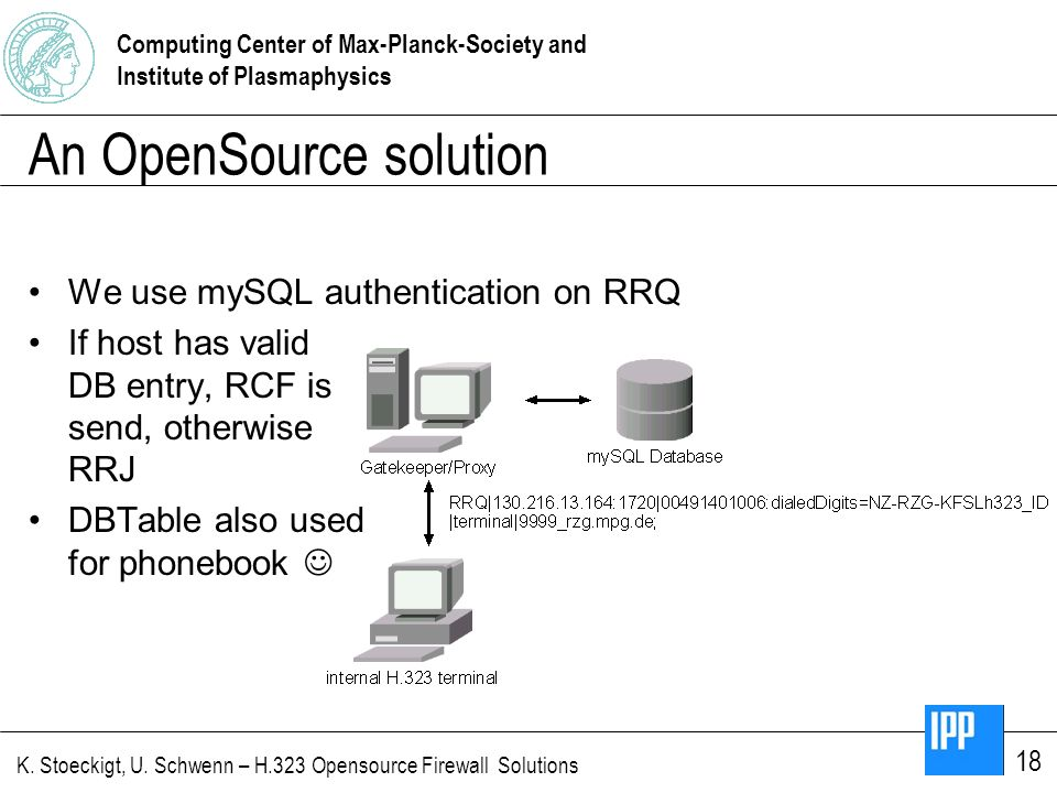 Computing Center of Max-Planck-Society and Institute of Plasmaphysics K. Stoeckigt, U. Schwenn – H.323 Opensource Firewall Solutions 18 An OpenSource