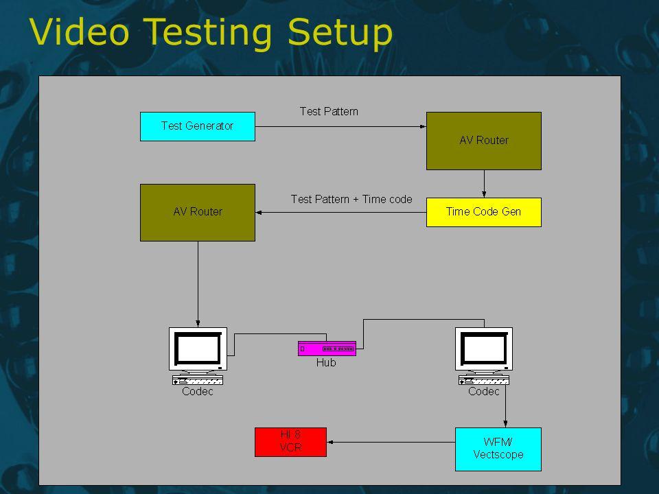 Video Testing Setup