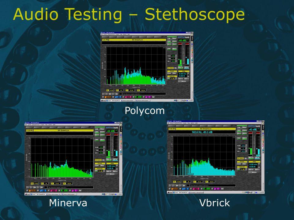 Audio Testing – Stethoscope Polycom MinervaVbrick