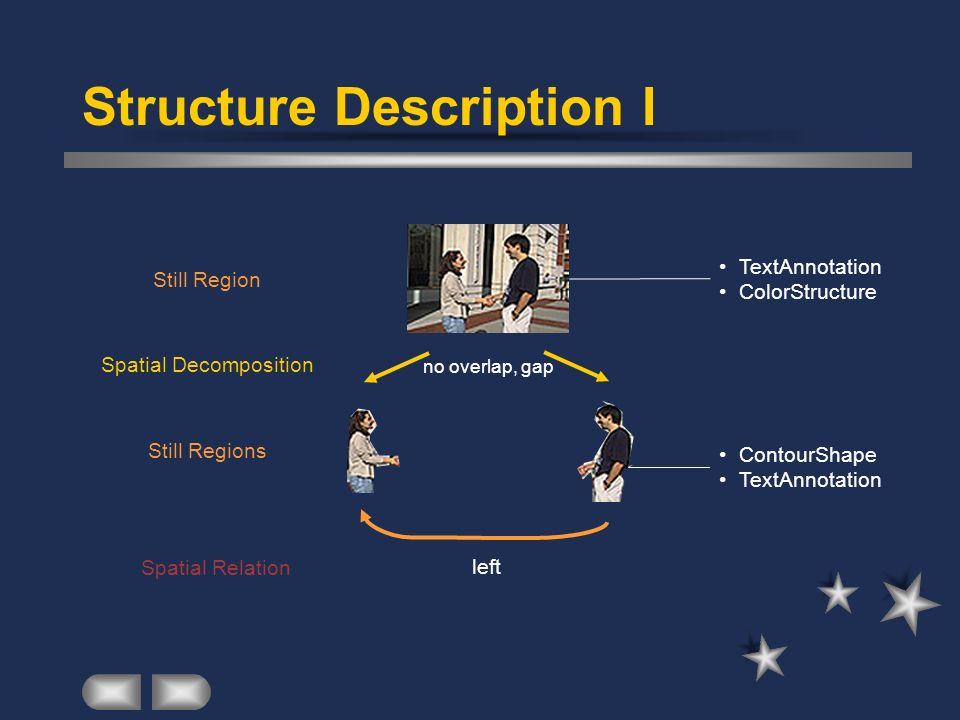 Structure Description I Still Region TextAnnotation ColorStructure Spatial Relation Still Regions left Spatial Decomposition no overlap, gap ContourSh