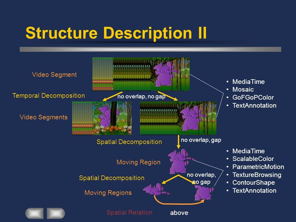 Structure Description II Video Segment Temporal Decomposition Moving Region Spatial Decomposition Moving Regions Spatial Decomposition Spatial Relatio