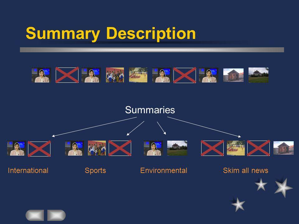 Summary Description Summaries International SportsEnvironmentalSkim all news