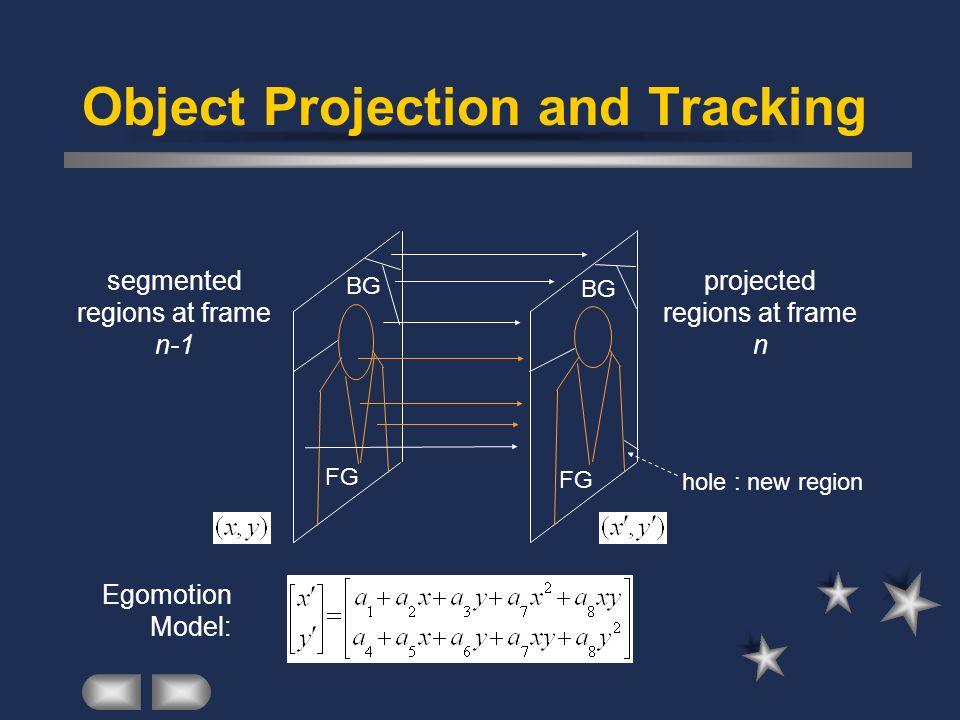 Object Projection and Tracking FG BG segmented regions at frame n-1 projected regions at frame n hole : new region Egomotion Model: