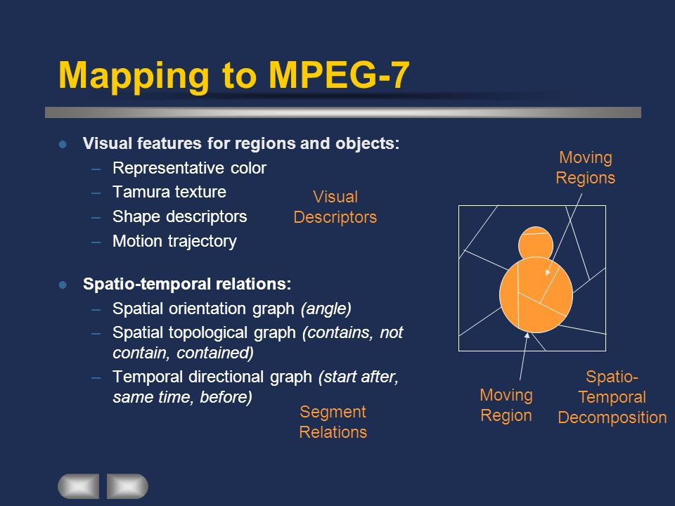 Mapping to MPEG-7 Visual features for regions and objects: –Representative color –Tamura texture –Shape descriptors –Motion trajectory Spatio-temporal