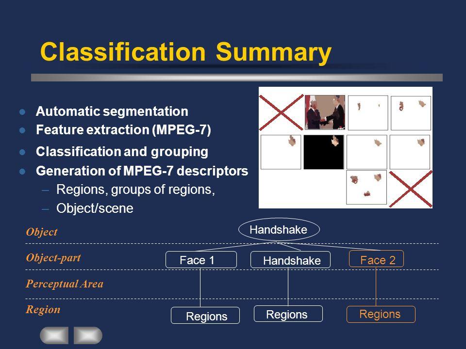 Classification Summary Face 2 Regions Handshake Face 1 Handshake Regions Region Object-part Object Perceptual Area Automatic segmentation Feature extr