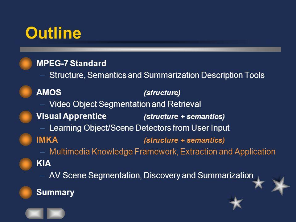 Outline MPEG-7 Standard –Structure, Semantics and Summarization Description Tools AMOS (structure) –Video Object Segmentation and Retrieval Visual App