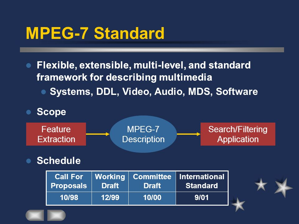 MPEG-7 Framework Description Definition Language (DDL) –Language to create new Ds/DSs or extend existing ones (XML Schema) Description Schemes (DSs) –Structure and semantics of relations among Ds/DSs Descriptors (Ds) –Representation of a feature of AV data Description Definition Language Description Scheme Descriptor 1..* 0..* defines describes 1..* AV Content Item Data Feature User or System to signifies 1..*